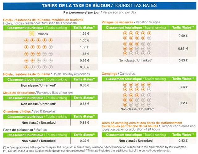 Taxe de sejour à Seignosse Taxe de séjour taxe hab 1 copie